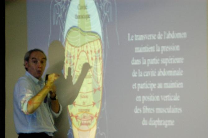 RESPIRAÇÃO E A ESTÁTICA VERTEBRAL – CADEIAS MUSCULARES