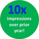 10x impressions improvement