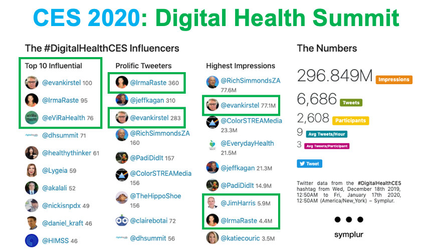 CES 2020 Digital Health Summit.jpg