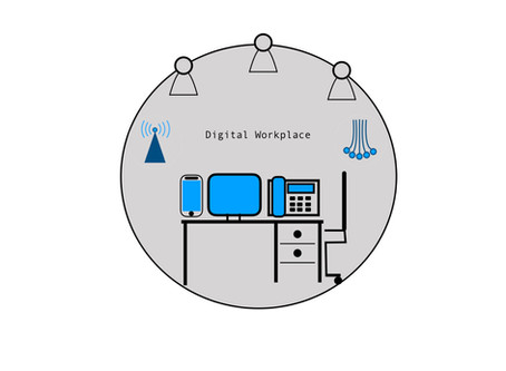 de la com unifiée à la digital workplace