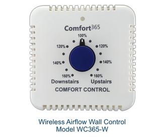 WC365W