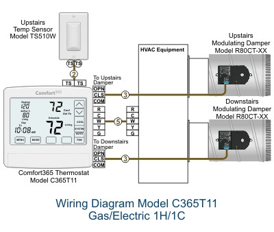 Wiring Diagram-C365T11