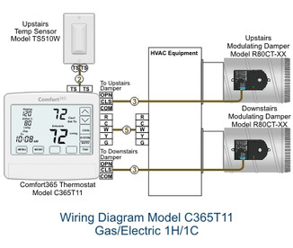 Wiring Diagram-C365T11