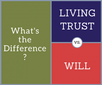 Revocable Living Trusts FAQs