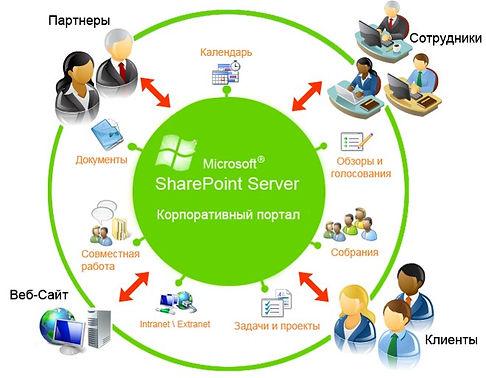 SharePoint_Icon_1.jpg