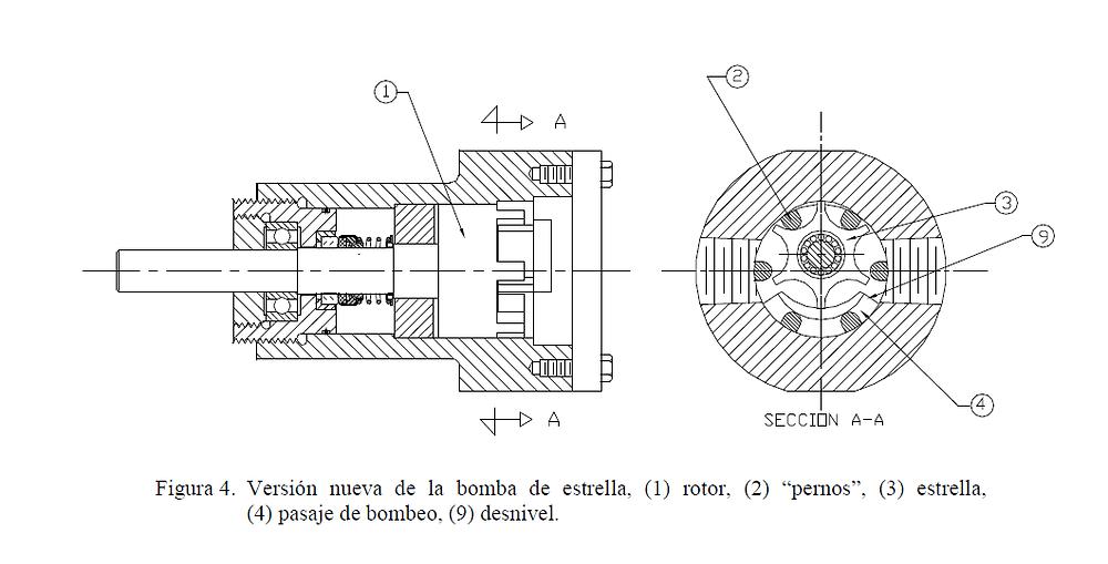 """Figura 4. Versión nueva de la bomba de estrella, (1) rotor, (2) """"pernos"""", (3) estrella, (4) pasaje de bombeo, (9) desnivel."""