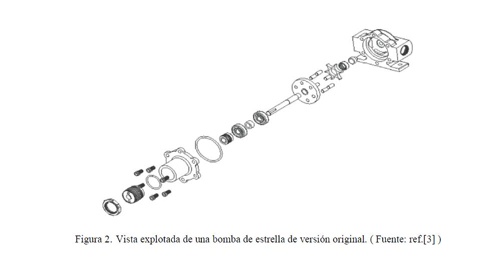 Figura 2. Vista explotada de una bomba de estrella de versión original. ( Fuente: ref.[3] )