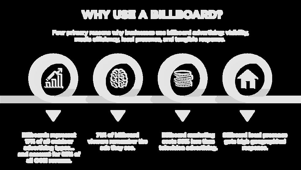 Why Use Billboard