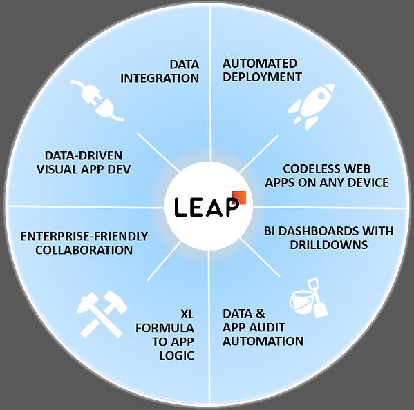 Leap Wheel.png