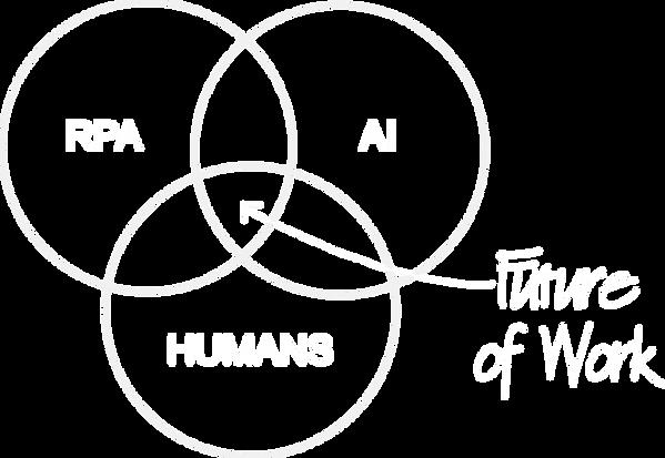futureofworkvehn.png
