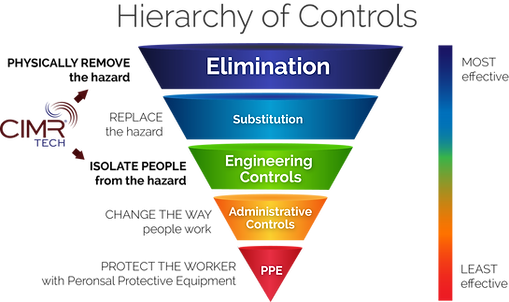 Where CIMRTech is in the Hierarchy of Controls pyramid, a scientific method for controlling exposures to occupational hazards, like viruses and pathogens