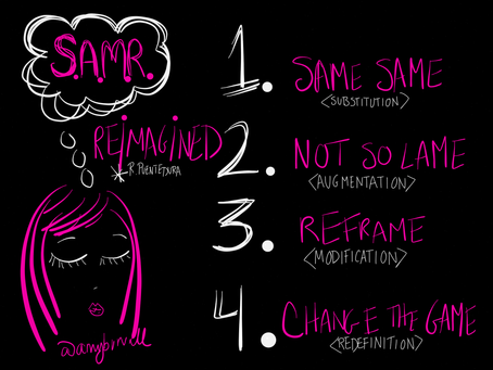 A Fine Time for Rhyme (aka the SAMR Remix)