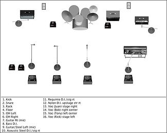 a4_stage_plot2.jpg