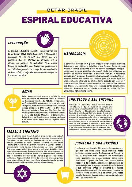 ESPIRAL EDUCATIVA.jpg