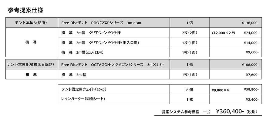PCR検査所ドライブスルー表.jpg
