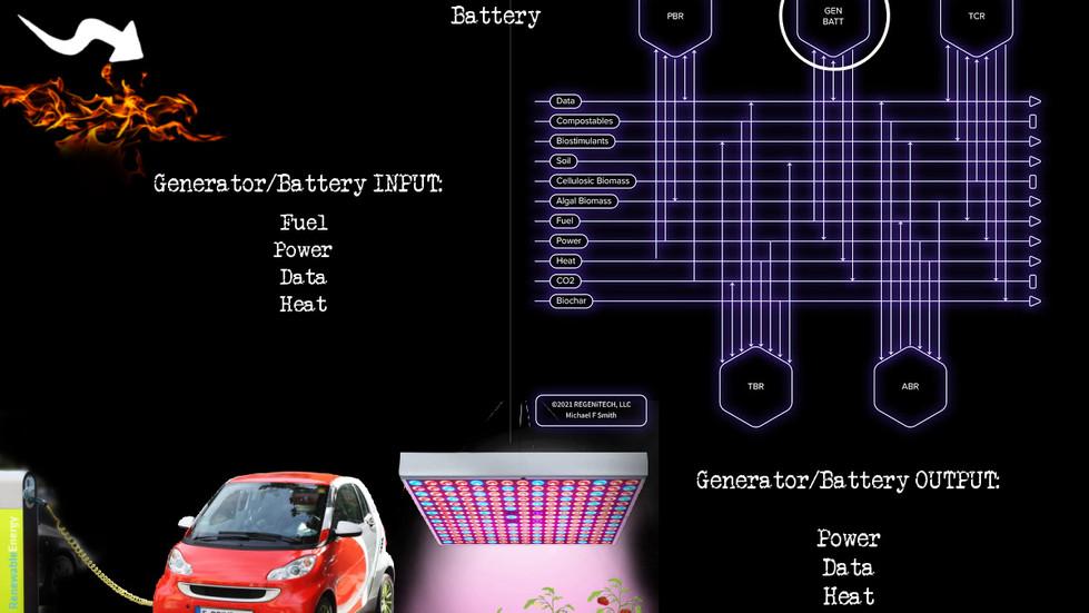Generator og batteri