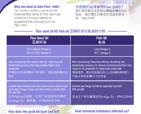 170518_Flax-1000 Product Flyer_A4_D1_Ray