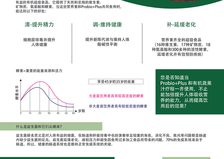 04042017_Probiotic Article_A4_CHN+ENG_re