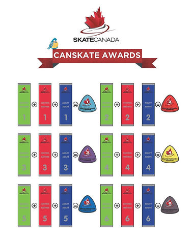 CanSkate+Awards.jpg