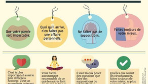 """""""Les 4 accords toltèques"""" de Don Miguel Ruiz"""