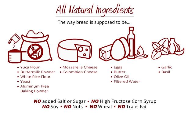 Buddha Breadstix All Natural Ingredients