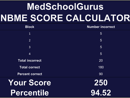 NBME Score Calculator: How to convert percent correct on NBMEs to a 3-digit USMLE Step 1 score