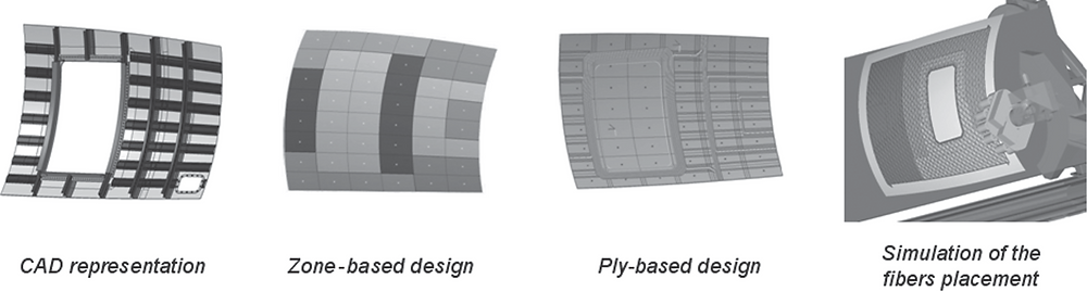 Illustration of the CAD and CAM capabilities for the design of a fuselage
