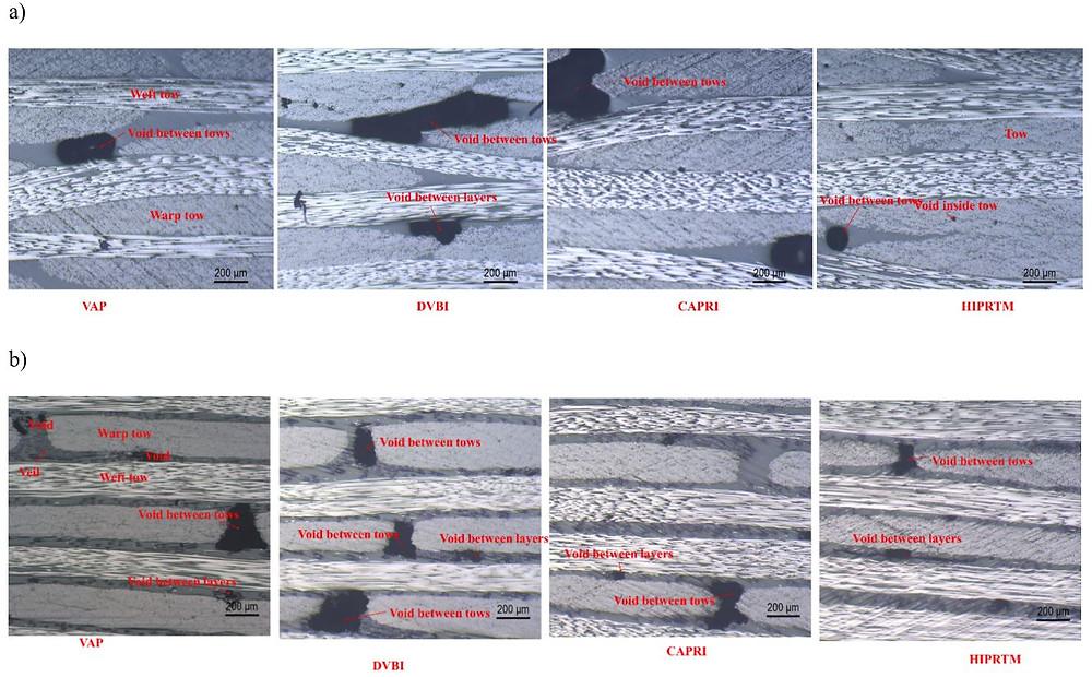 (a) Voids in different VARTM processes for woven reinforcement, (b) voids in different VARTM for non-crimp reinforcement
