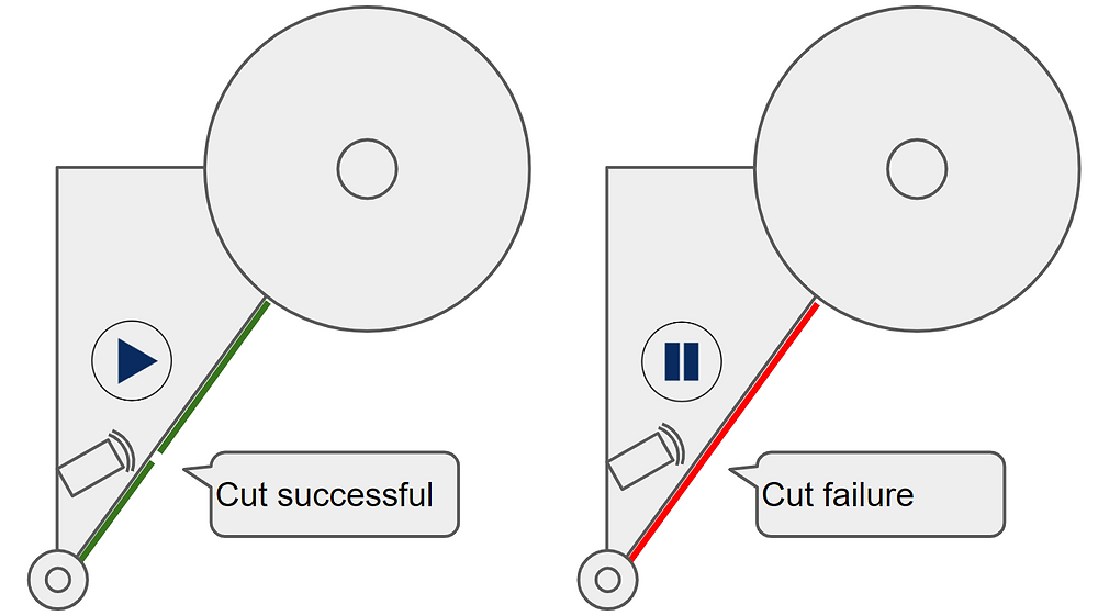 The sensor detects the cut failure and pauses the machine from moving further in case it detects that tape is not cut!