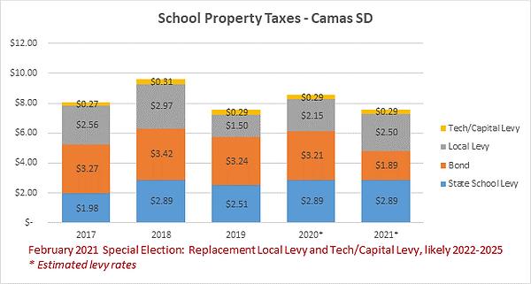 School taxes-11-02-2019.png