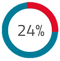 24%.PNG