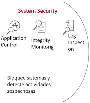SYSTEM SECURITY.PNG