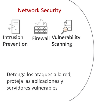 NETWORK SECURITY.PNG