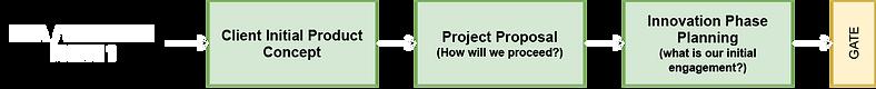 Process%402x_edited.png