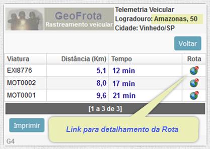 Exemplo de telemetria relativamente ao logradouro Amazonas: notar que a EXI8776 é a viatura que se encontra mais próxima do local.