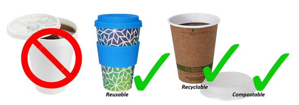 Coffee Cup Alternatives.PNG