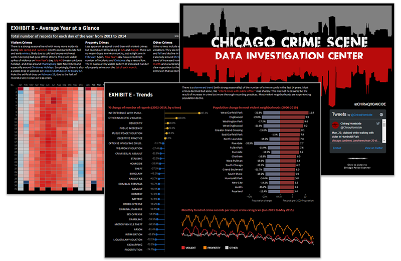 chicago-crime-visualization.png