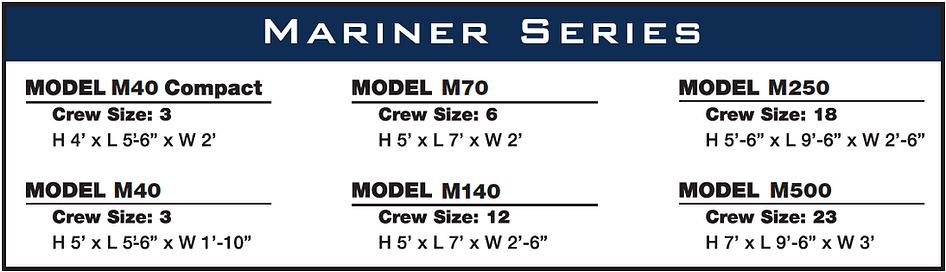 mariner series.png