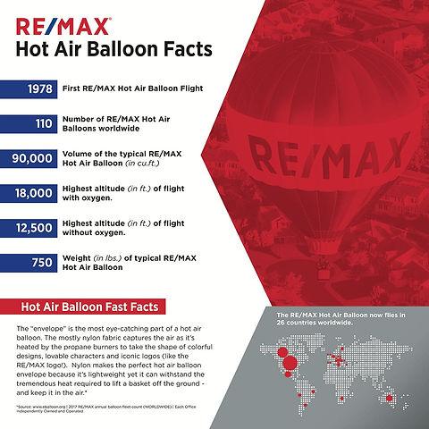 Balloon Facts.jpg