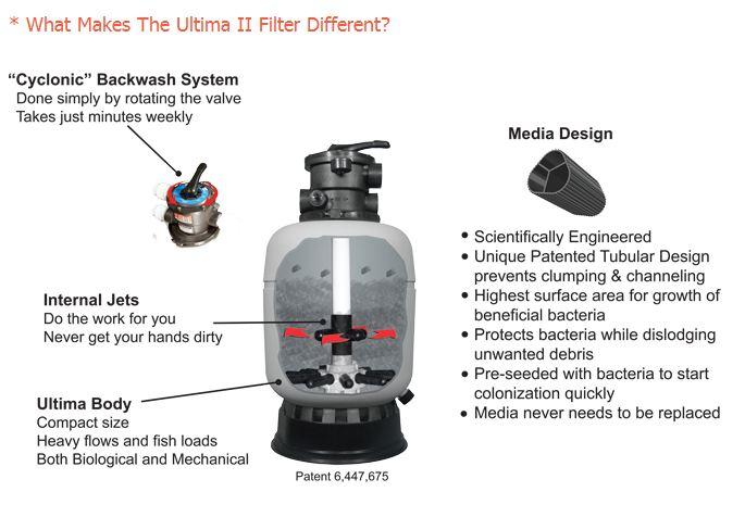 Ultra Ultima 2