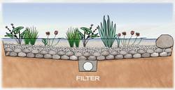 bio filter