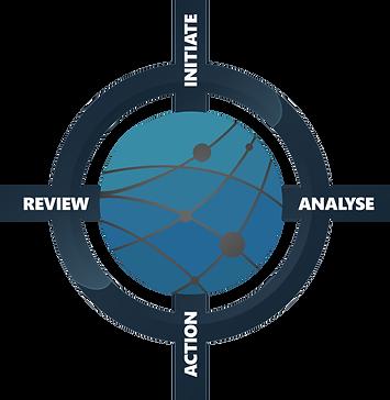 Periscope_Pericorp_Risk Management_wheel