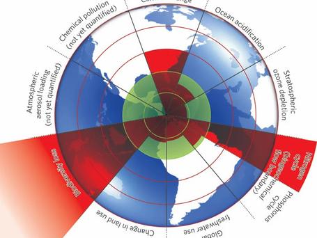 Planetary Boundaries -                    Die Grenzen unseres Planeten