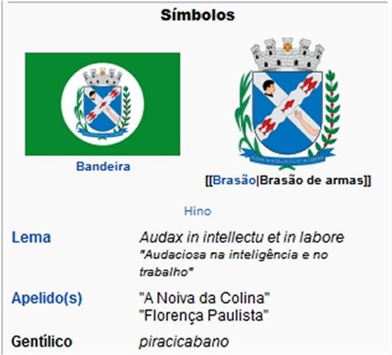 Símbolos de Piracicaba