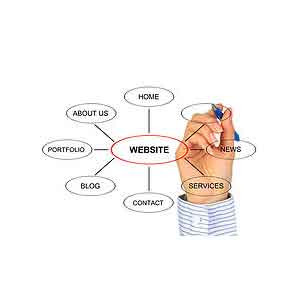 website design implementation
