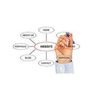 website design implementation