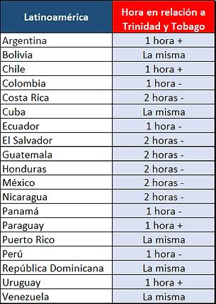 Comparativa de horario con T&T.png