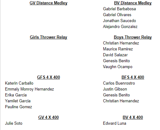 Spartan Relays Track 4.png