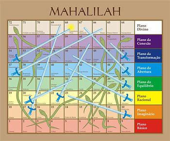 Maha Lilah - O Jogo da Autoconsciência