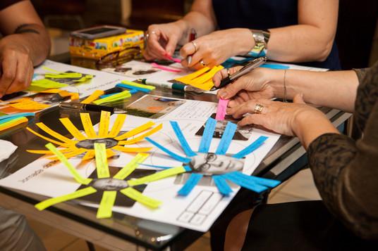 workshop jornada do ikigai mãos na massa